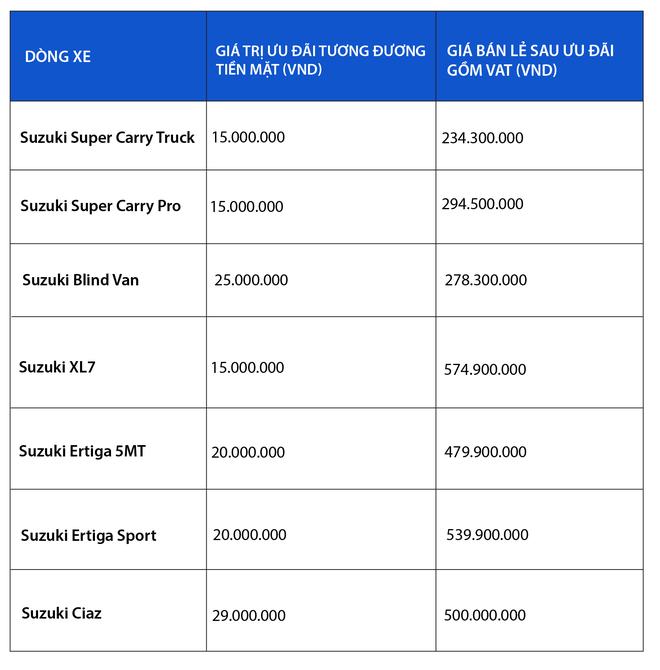 Chọn Suzuki Carry Truck thương hiệu Nhật để tránh phiền hà từ xe tải nhẹ sao chép - 6