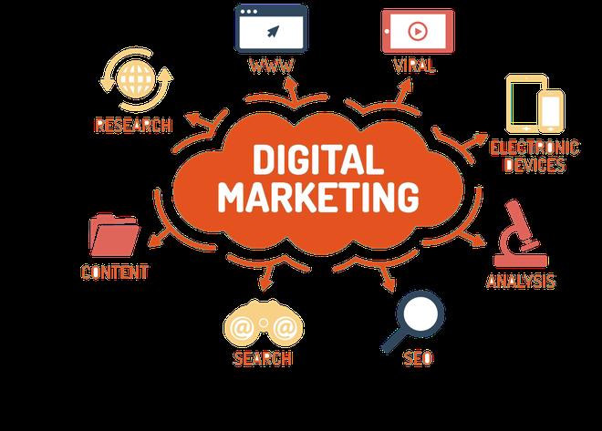 Điều kiện xét học bạ ngành Digital Marketing năm 2021 - 1