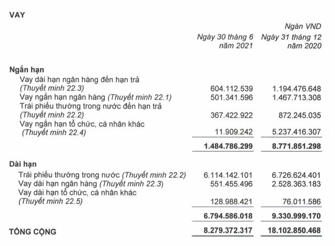 Công ty bầu Đức làm ăn có lãi, nhẹ gánh nợ nần, cổ phiếu hồi sinh - 3