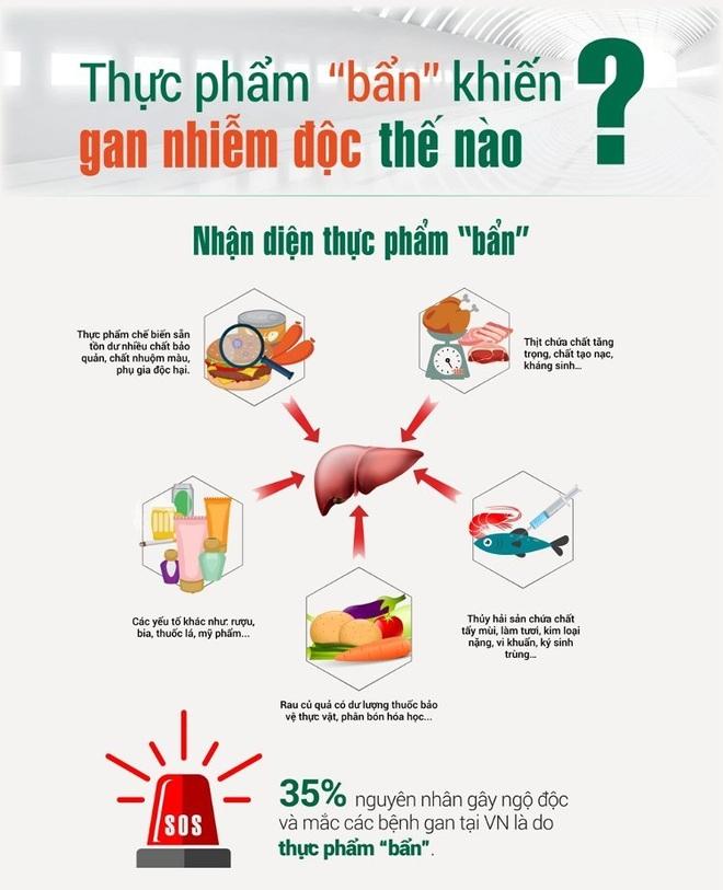 Máy zone Alber làm sạch và khử độc thực phẩm an toàn - 1