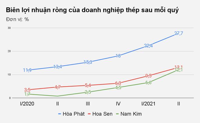 Nữ CEO 9X bỏ 900 tỷ đồng mua lại công ty nội thất của tỷ phú Trần Đình Long - 2