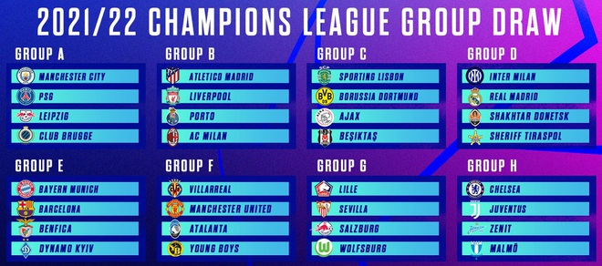 Phản ứng của các đội bóng sau lễ bốc thăm chia bảng Champions League - 1