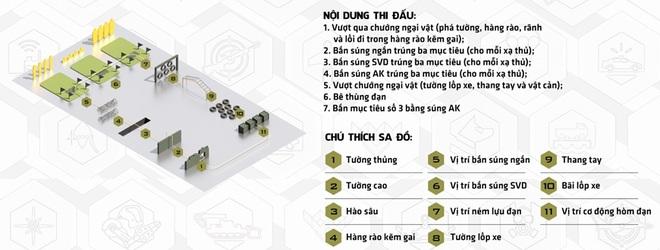 Các xạ thủ Việt Nam về thứ 2 phần tranh tài Bắn trong hành tiến - 1
