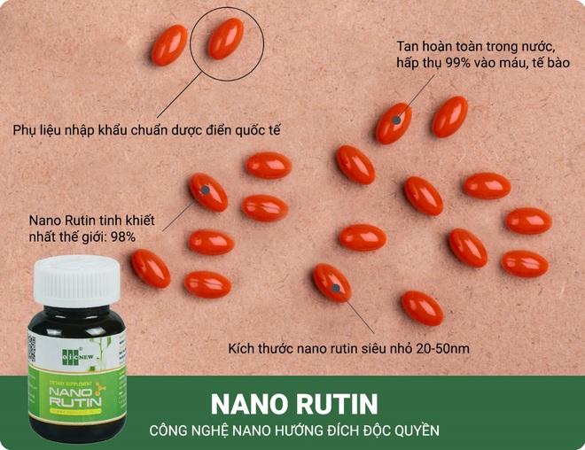 Vì sao Nano Rutin từ hoa hòe được khuyên dùng cho bệnh trĩ? - 2