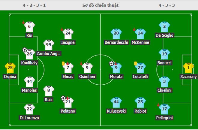 Sau khi bán C.Ronaldo, Juventus thua trận thứ hai liên tiếp - 5