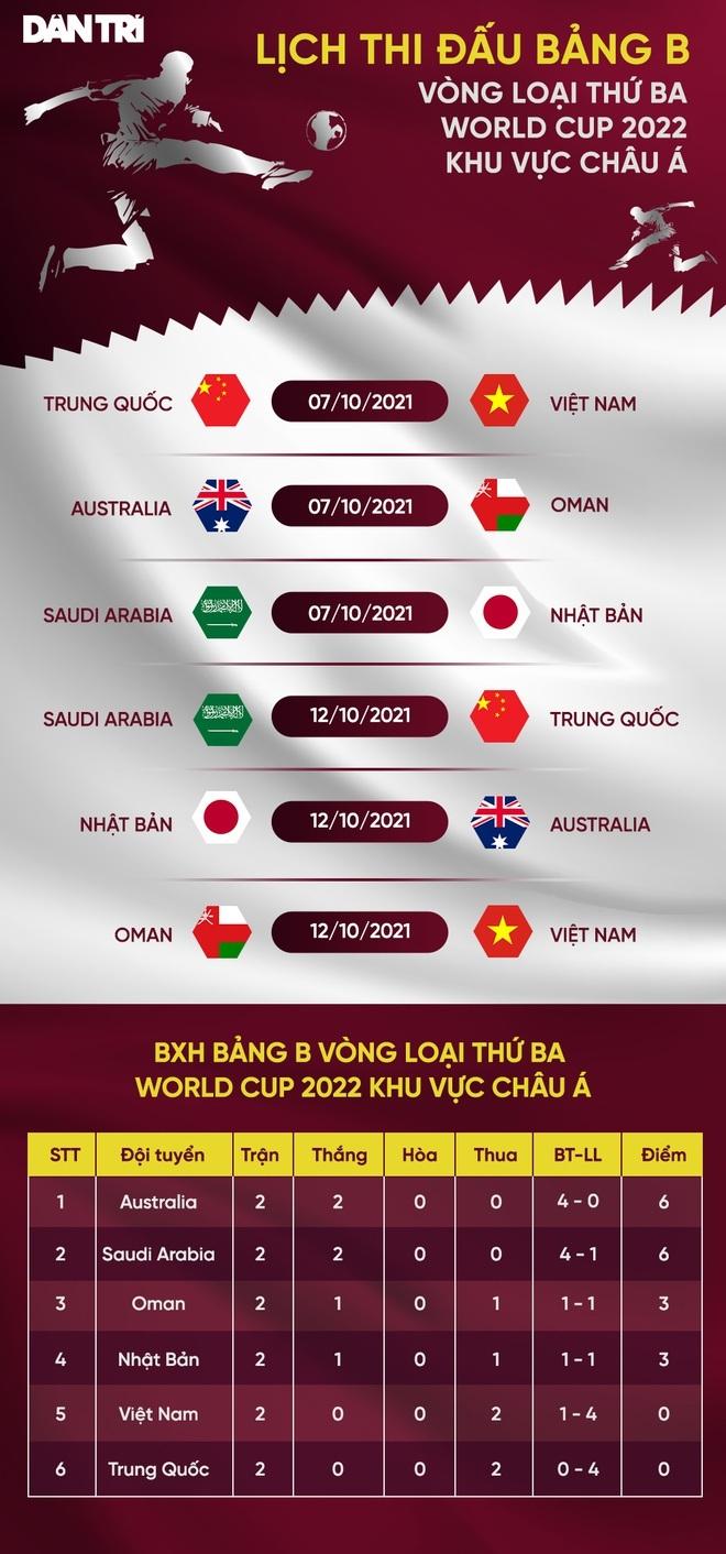 Choáng với số tiền khổng lồ Trung Quốc chi ra trước trận gặp tuyển Việt Nam - 3
