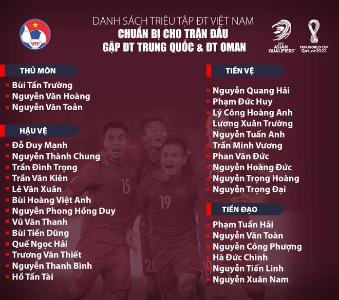 HLV Park Hang Seo triệu tập 32 cầu thủ chờ đấu Trung Quốc, Oman - 3