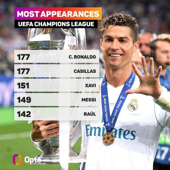Ghi bàn cho Man Utd, C.Ronaldo đi vào lịch sử Champions League - 1