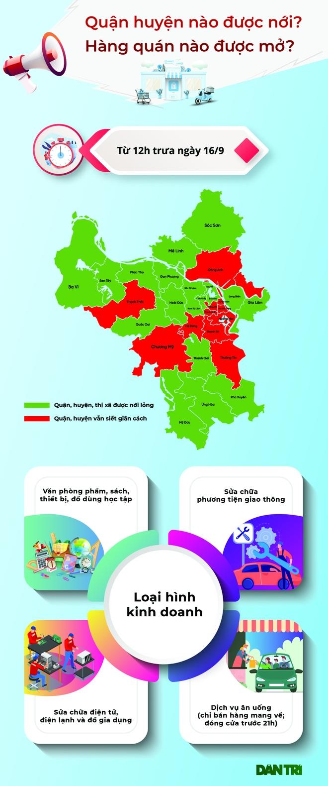 Hà Nội hôm nay: Quận huyện nào được nới, hàng quán nào được mở?