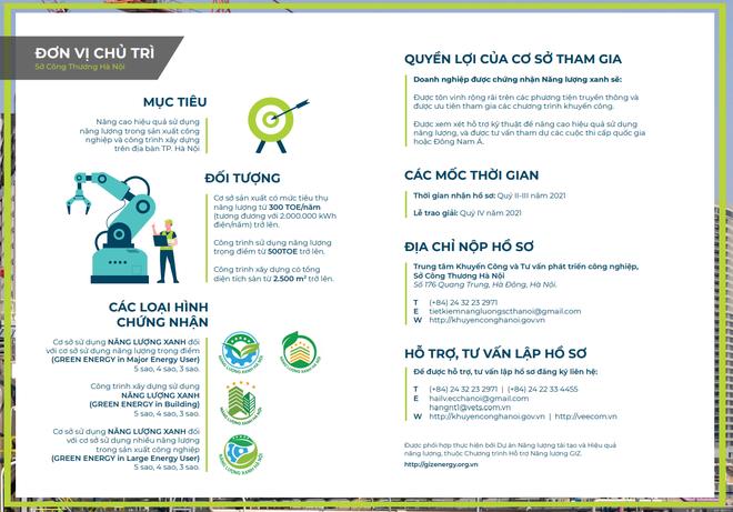 Hà Nội nhận hồ sơ công nhận danh hiệu cơ sở năng lượng xanh năm 2021 - 1