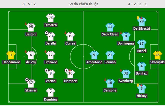 Hủy diệt đối thủ 6-1, Inter vượt lên dẫn đầu Serie A - 3