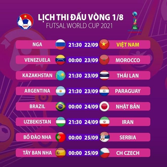 Người hùng futsal Việt Nam vào nhóm những phát hiện lớn nhất World Cup - 3