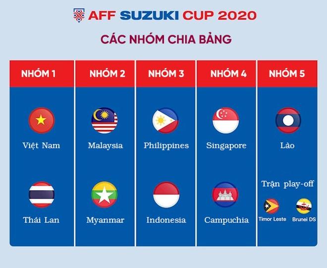 Đội tuyển Việt Nam có gặp bảng tử thần tại AFF Cup? - 1