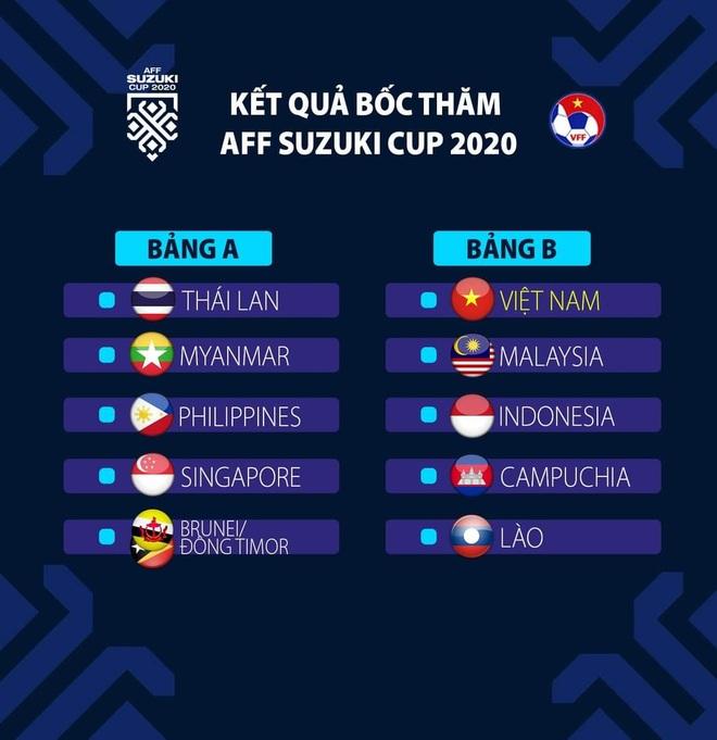 CĐV Đông Nam Á đặt niềm tin vào đội tuyển Việt Nam tại AFF Cup 2020 - 1