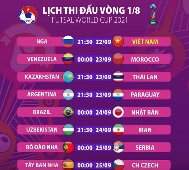 AFC chờ đợi bất ngờ từ tuyển futsal Việt Nam trước Nga tại World Cup - 1