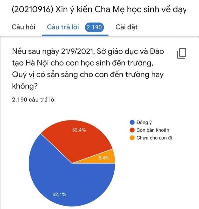 Giám đốc Sở GD-ĐT Hà Nội  thông tin về kịch bản cho học sinh trở lại trường - 2
