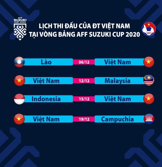 Báo Malaysia: Đội tuyển Việt Nam gặp khó vì lịch thi đấu trước AFF Cup - 4