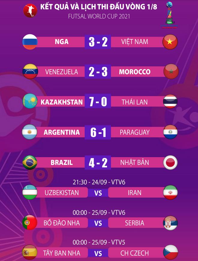 Kazakhstan biến giấc mơ World Cup của futsal Thái Lan thành cơn ác mộng - 4