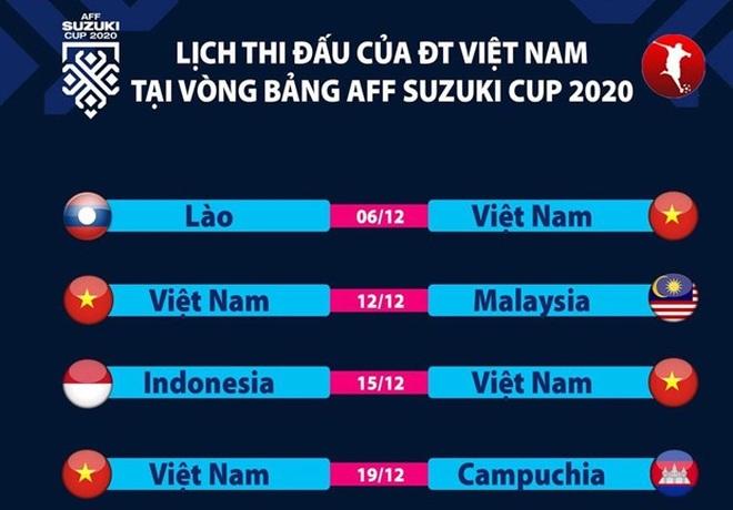 Thái Lan và Singapore đua đăng cai AFF Cup 2020 - 2