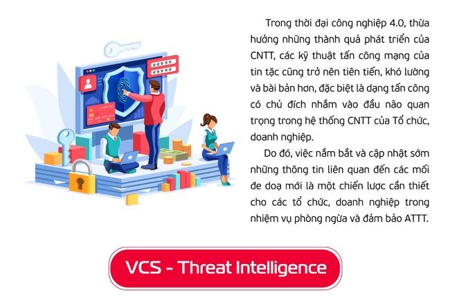 VCS-Threat Intelligence: Giải pháp cập nhật tri thức an ninh mạng hàng đầu Việt Nam - 1