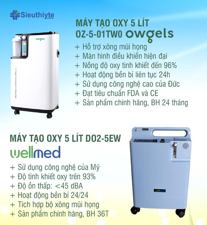 Các dòng máy tạo oxy y tế hỗ trợ bệnh nhân Covid-19 - 2