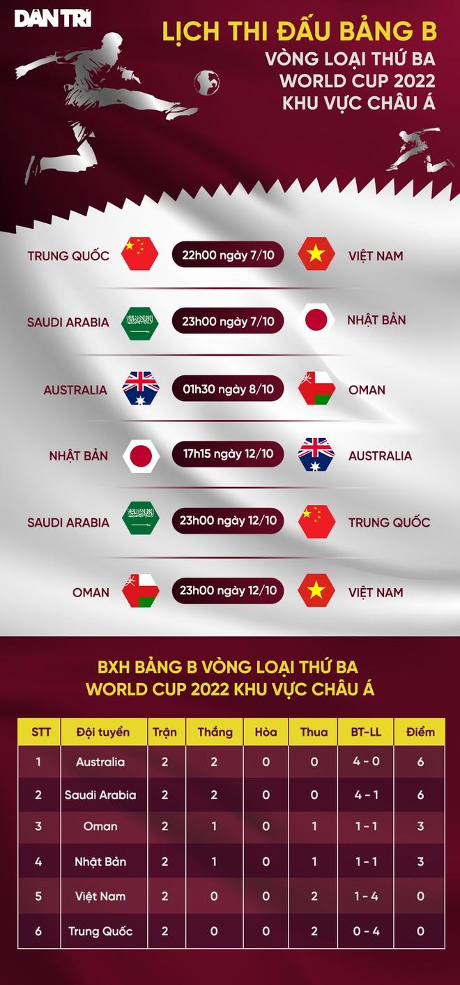 Chốt giờ thi đấu trận đội tuyển Việt Nam gặp Trung Quốc và Oman - 2