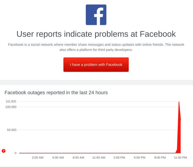 Toàn bộ dịch vụ Facebook sập tại Việt Nam và trên toàn cầu - 1