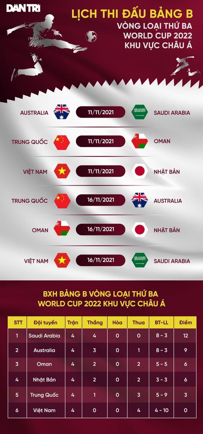 CĐV châu Á: VAR không công bằng đối với đội tuyển Việt Nam - 3