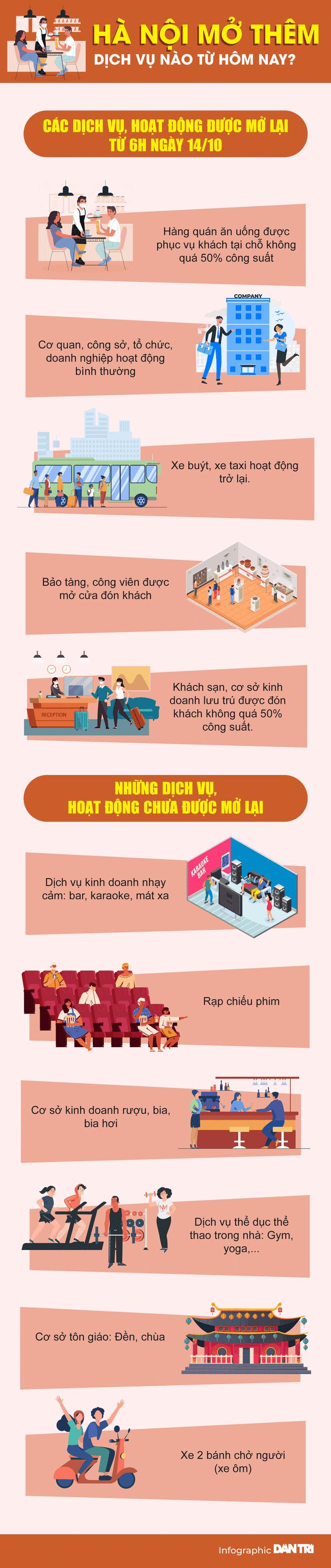 22 chốt kiểm dịch ở cửa ngõ Hà Nội có còn hoạt động không? - 1