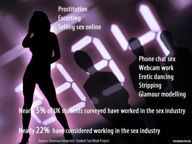 Anh: Hàng chục nghìn sinh viên hoạt động mại dâm