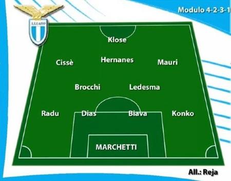 Đội hình dự kiến 20 CLB Serie A - 6