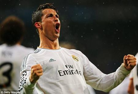 C.Ronaldo san bằng kỷ lục của Messi