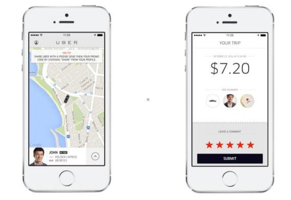 Ứng dụng phầm mềm Uber trên điện thoại thông minh