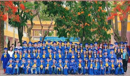 Học sinh Trường tiểu học Trung Tự
