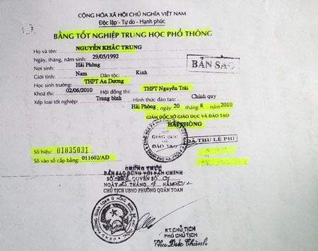 Bằng gốc anh Nguyễn Khắc Trung đã nộp cho Trung tâm ngoại ngữ Blueway