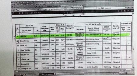 Danh sách công khai đều thể hiện thí sinh Ninh Duy Hòa đăng ký dự thi BHXH Hoàn Kiếm