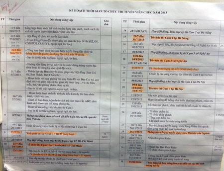 """Bài 2: Bảo hiểm xã hội Việt Nam giải thích mập mờ vụ thí sinh điểm cao trượt """"tức tưởi"""""""