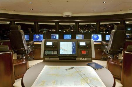 Phòng điều khiển ch