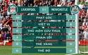 Chỉ số thống kê trận Liverpool thắng Newcastle