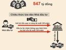 Nguy cơ mất trắng hơn 500 tỷ đồng của nhà đầu tư sàn vàng BBG