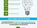Giải pháp hạn chế thời gian lãng phí trong doanh nghiệp (Infographic)