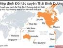 [Infographics] Hiệp định thương mại tự do lớn nhất thế giới
