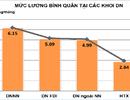Cần loại bỏ độc quyền trong mô hình xác định tiền lương của DNNN
