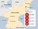Những giả thiết về vụ thử hạt nhân của Triều Tiên