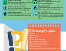 Infographics: Toàn cảnh về bệnh đục thủy tinh thể