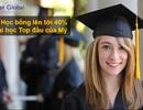 Học bổng 40% không yêu cầu SAT và cơ hội vào thẳng trường đại học Top đầu của Mỹ