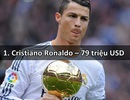 10 cầu thủ sở hữu mức lương cao nhất thế giới