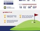 [Infographics] Tuyệt tác sân golf đẳng cấp quốc tế đầu tiên tại Bà Nà