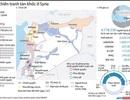 [Infographics] Hậu quả kinh hoàng của cuộc chiến tranh Syria
