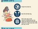 Inforgraphics: Phản ứng của cơ thể khi trời lạnh